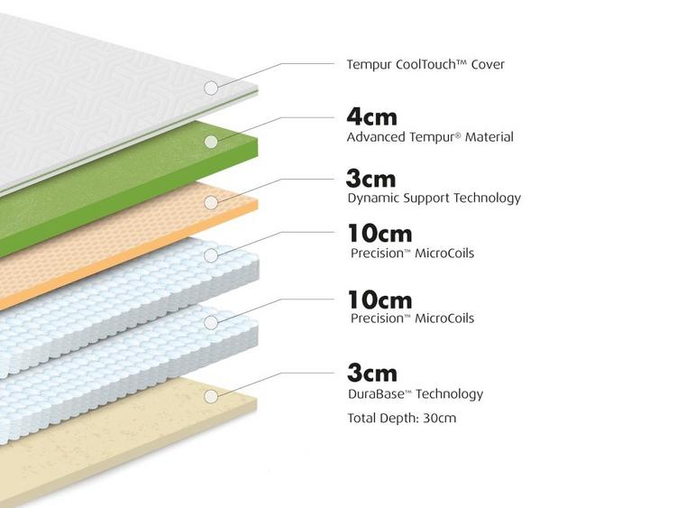TEMPUR CoolTouch Hybrid Luxe Adjustable Mattress